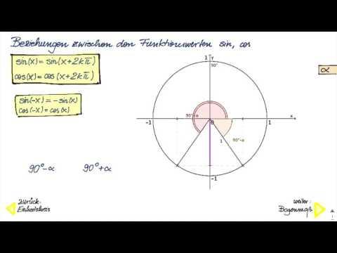 Beziehungen zwischen sin und cos - YouTube