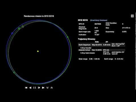 Near-Earth Asteroid 2010 SO16 Spacecraft Rendezvous Mission Profile