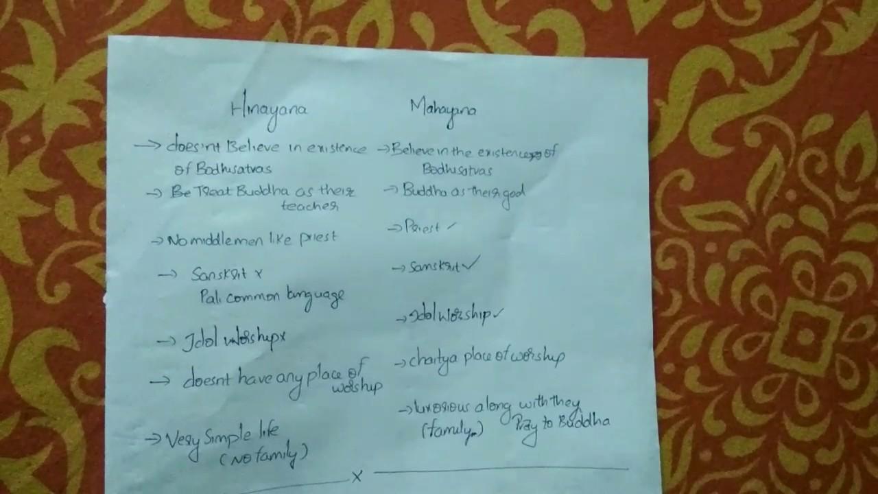 similarities between theravada and mahayana buddhism