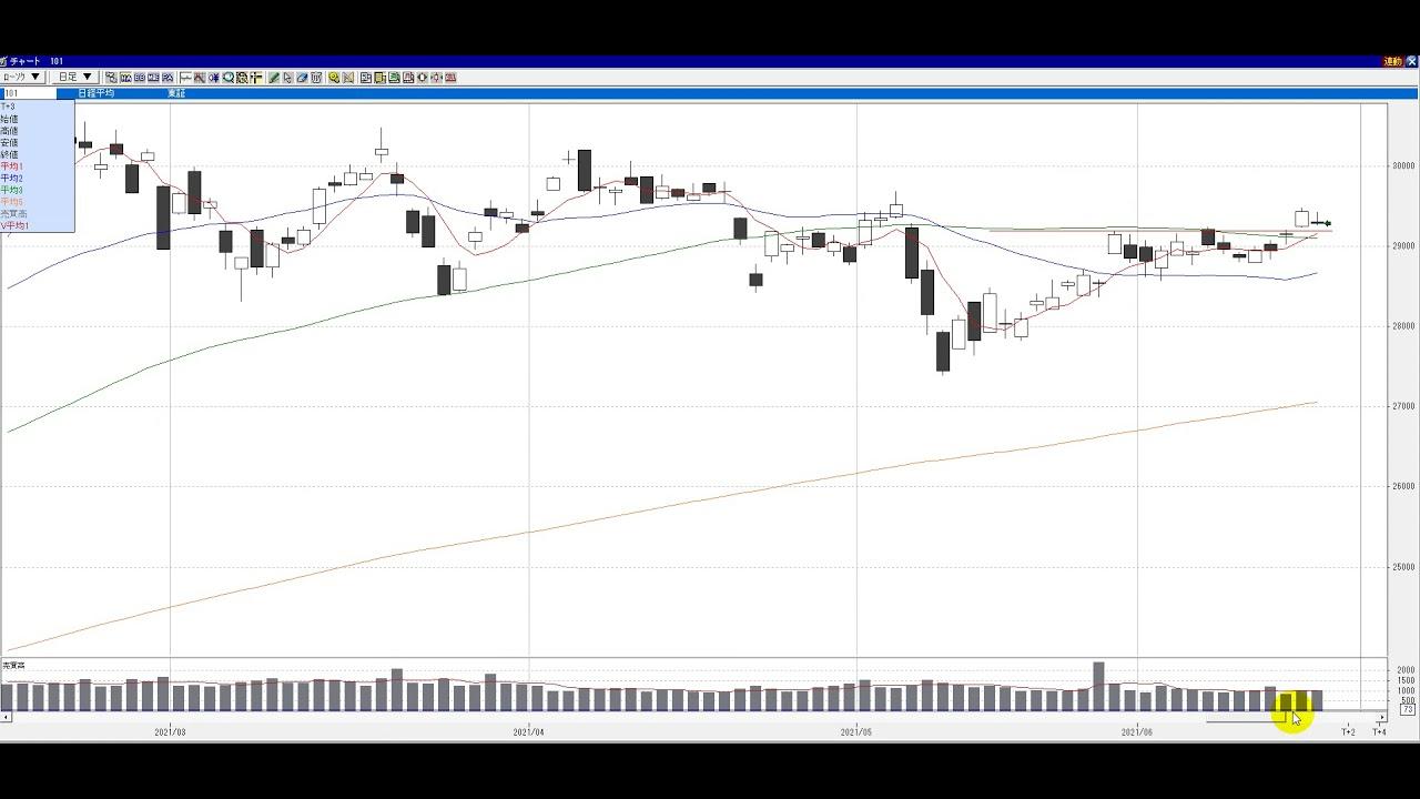 【6月16日号】株式投資のプロが読む明日の株式相場展望