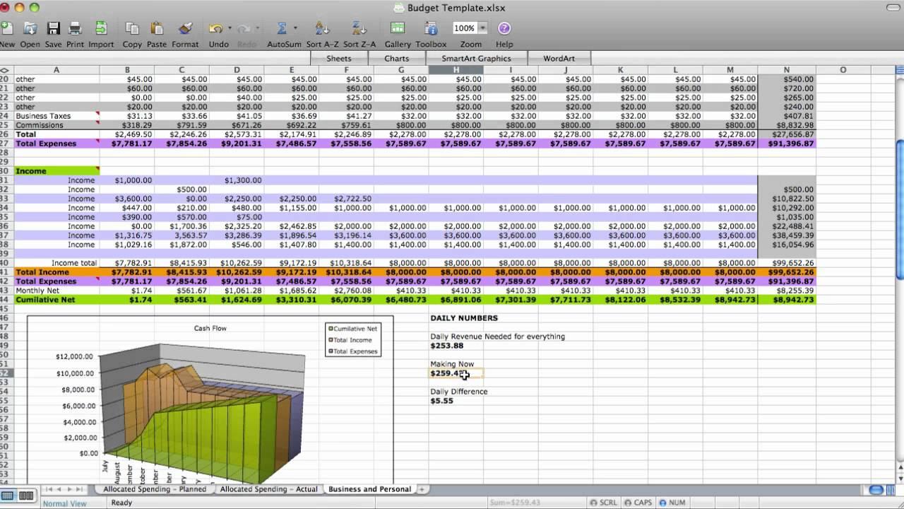 Zero based budget spreadsheet with business budget - YouTube