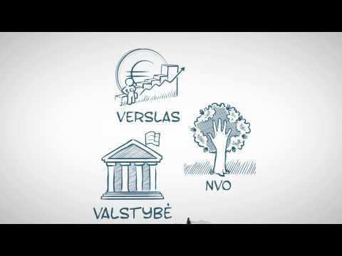 Kas yra NVO?
