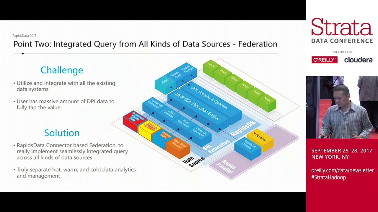 New Era of AI-Enabled Real-time Big Data Analytics - James Ma ...
