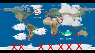 Flat Earth-The boundaries of commercial flights...