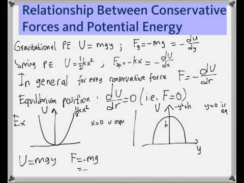 CHP8-CONSERVATION OF ENERGY Part 2 of 2