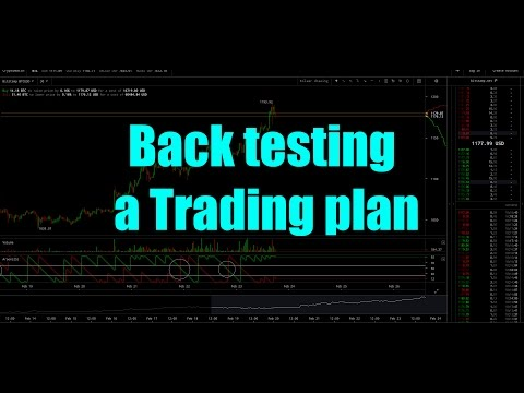 How Backtest A Trading Plan