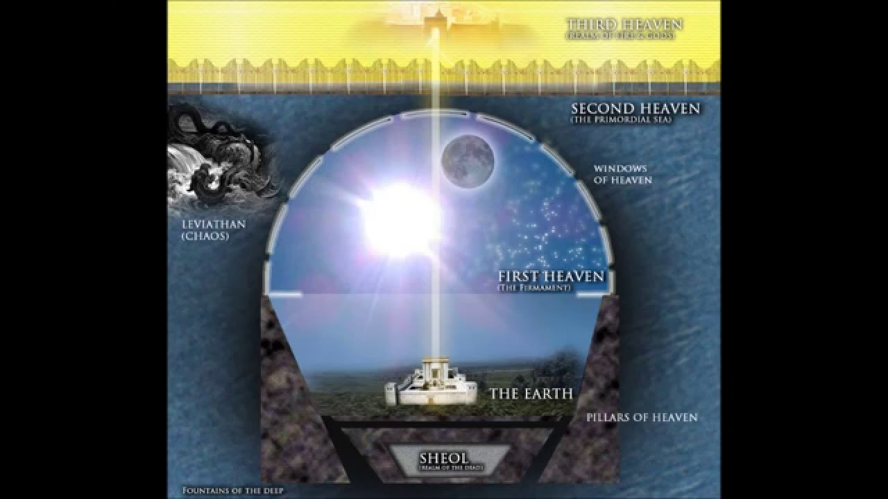 Enoch and the still flat earth 1 of 2 youtube biocorpaavc