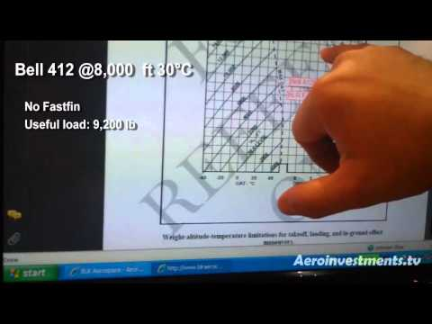 FastFin System - BLR Aerospace in Aeroinvestments.tv