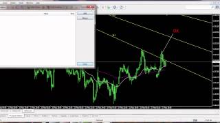 Make Profit with Best Forex Strategy