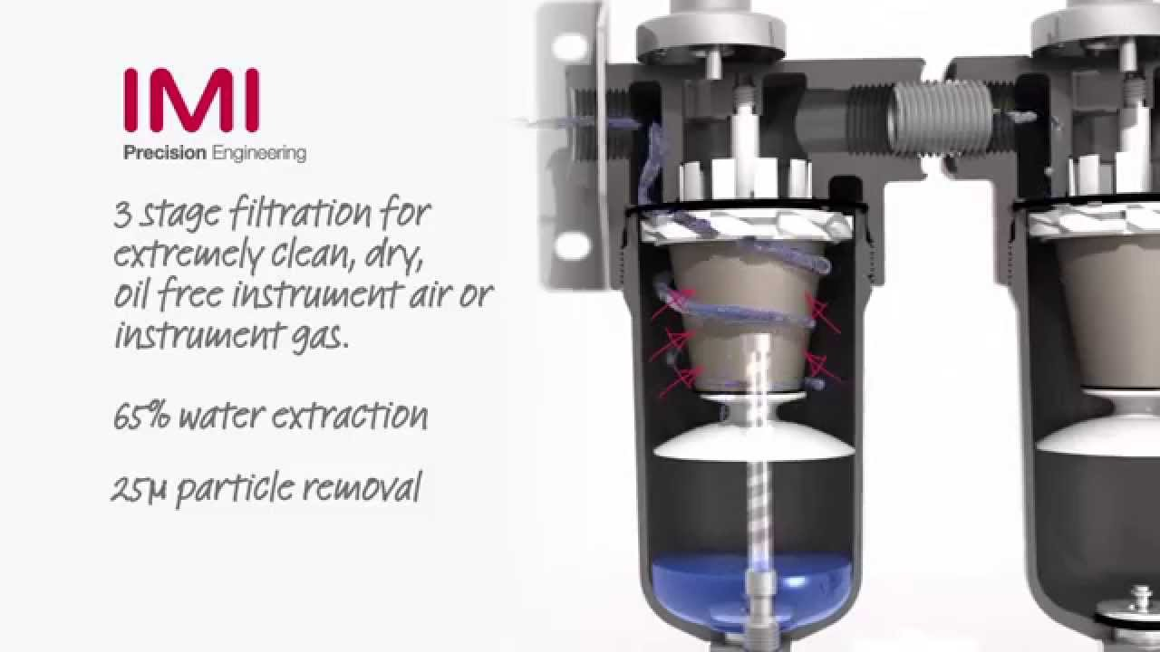 Oil Free Air Compressor >> IMI Norgren Instrument Air & Gas Preparation (Filtration) - YouTube