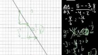 Угловой коэффициент прямой 3