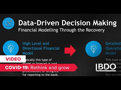 Financial Forecasting Through the Recovery | BDO Canada