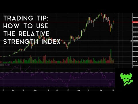 Trading Tip #4: How To Use The Relative Strength Index (RSI)