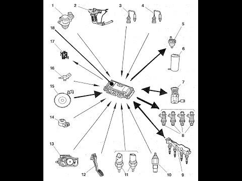 Capteurs Automobile -Partie I-