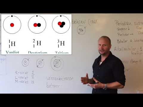 Sammanfattning av periodiska systemet för åk 9