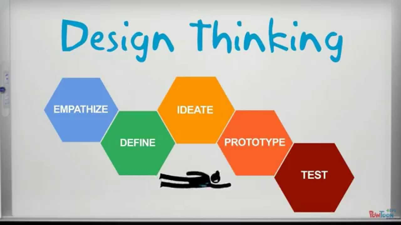 Design Thinking in Education - cover
