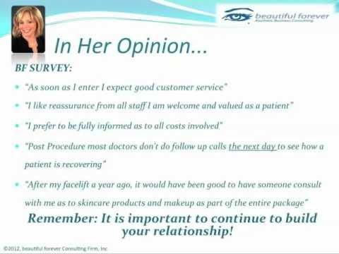 Aesthetic Business - What Women Want - Part 13 -  Survey - Measure Success