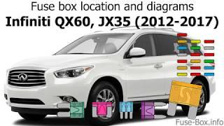 Fuse box location and diagrams: Infiniti QX60, JX35 (2012-2017) - YouTubeYouTube