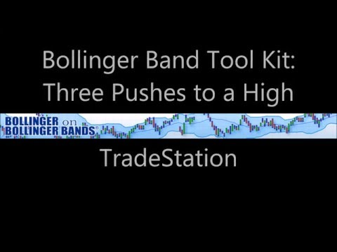 Bollinger bands on youtube