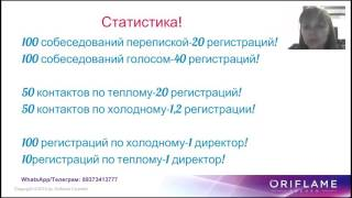 Марафон, урок №4  Рекрутинг по резюме, Давыдова Элиза