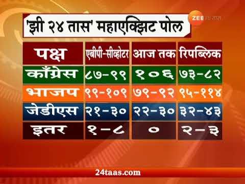 Karnataka Election 2018 Zee 24 Taas Maha Exit Poll