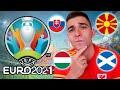 EURO 2021 Underdog Prediction / Ranking