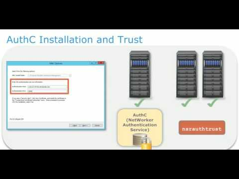 EMC Networker 9.0 Authentication Service