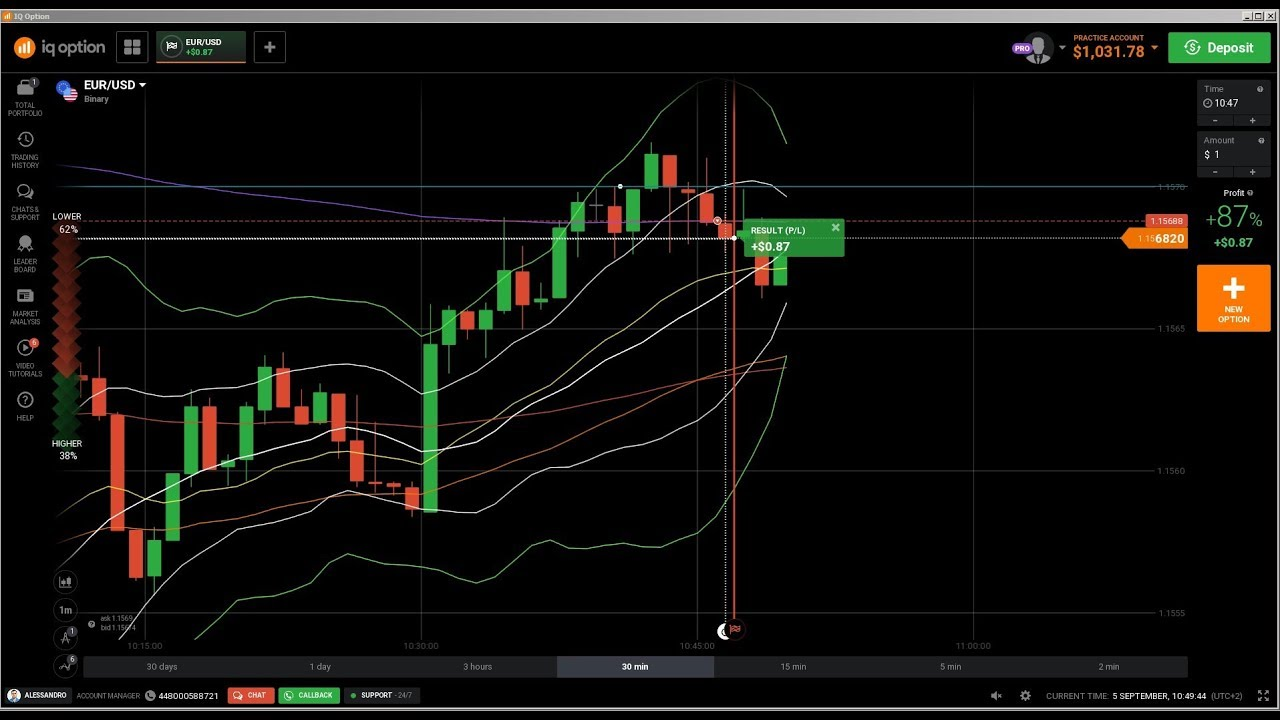 Download ✊ Support and Resistance: support and resistance trading, 200 EMA trading strategy, 50 EMA support