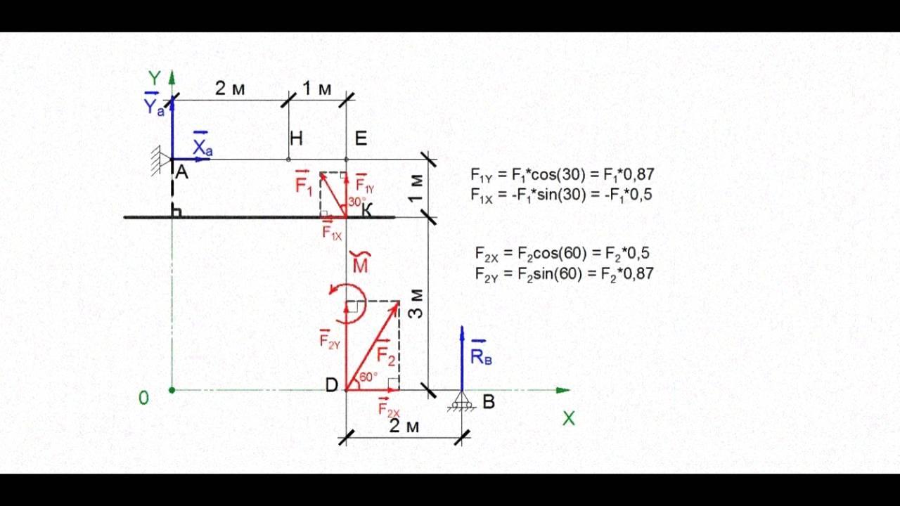 Решения задач по теоретической механике видео сборник задач с решениями по общей физике