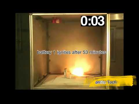 Lithium Ion Battery Fire Extinguisher -Automatic Aerosol | Clean Agent | Fire Extinguisher