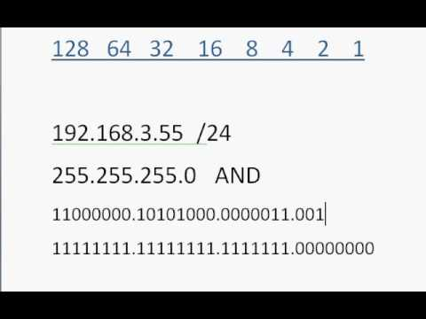 Subnetting Cisco CCNA -Part 1 The Magic Number