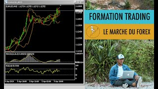 FORMATION TRADING (ep1) - LE MARCHÉ DU FOREX
