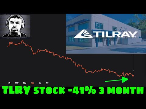 🌿is-(tlry)-tilray-stock-a-buy-under-$50?🌿