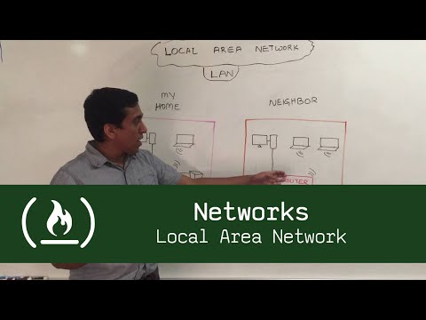 Networks: What is a LAN?