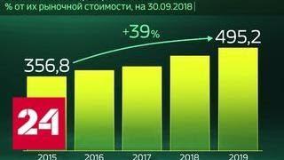 Россия в цифрах. Россия отказывается от доллара? - Россия 24