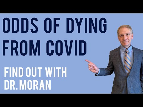 Odds of Dying from Coronavirus - COVID Fatality Rate