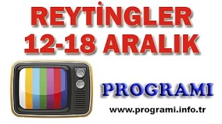 En Çok İzlenen Programlar - 7-13 Kasım  Reyting Sonuçları, Program Reytingleri Yerli Sezon Dizilerinin 6. hafta (1-7 Şubat Total Grup Reyting