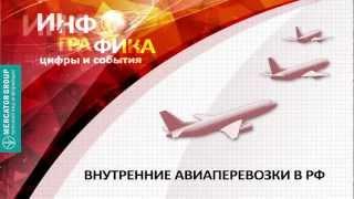 видео авиаперевозки грузов Москва-Якутск