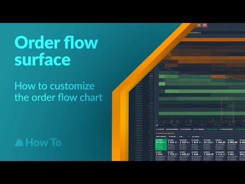 Order flow surface  How to customize the order flow chart
