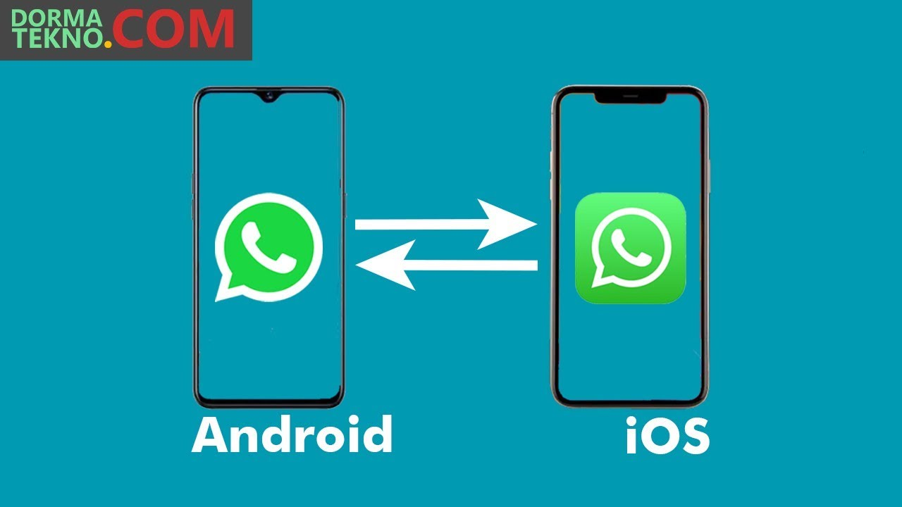 Memindahkan Chat Whatsapp Android Ke Iphone Ios Tutorial Cara Mudah Youtube