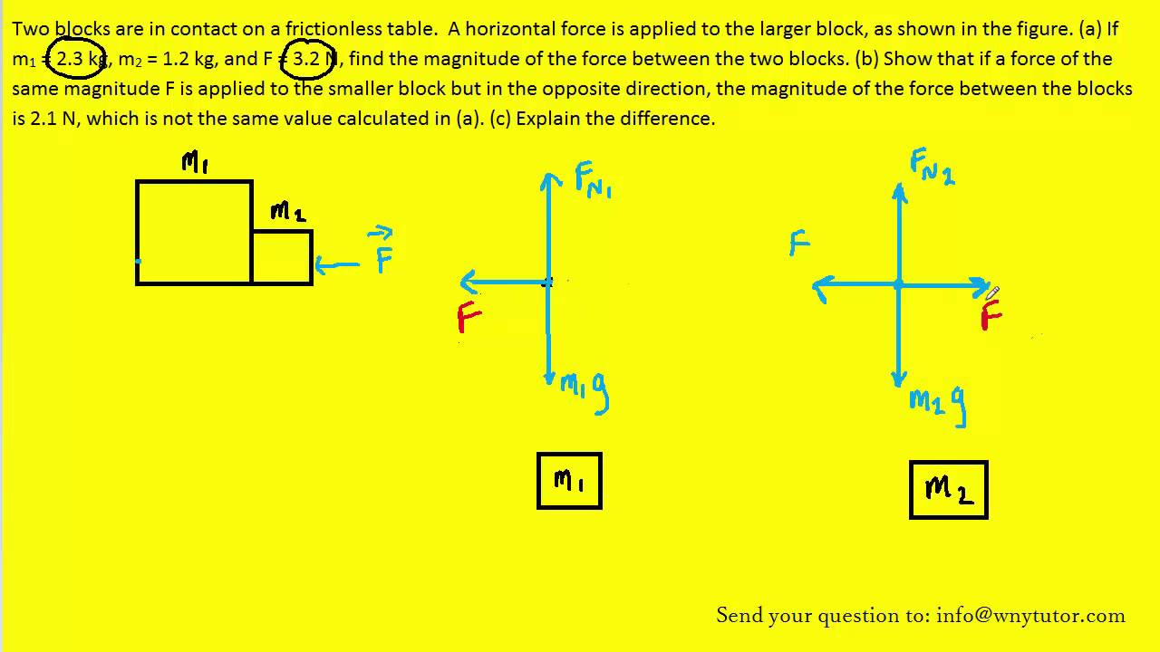 two blocks are in contact on a frictionless table a horizontal force is applied to the larger bloc [ 1280 x 720 Pixel ]