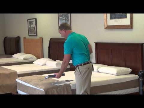 Mattress Reviews, Research, Opinions, Consumer Reports Blog - Galax, Virginia