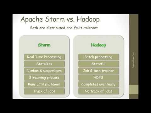 Difference between Apache Hadoop and Storm     hadoop vs storm