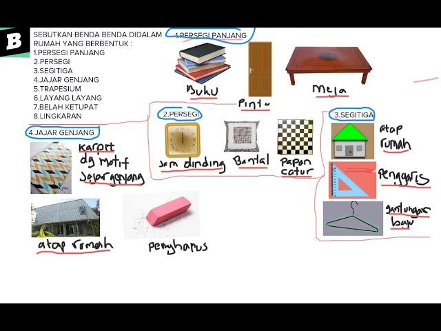 Sebutkan Benda Benda Di Dalam Rumah Yang Berbentuk Bangun Datar Youtube