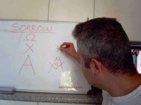 Freemason School Part 4 Masonic G Decyphered By Gorilla199