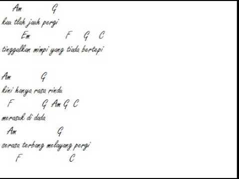 Mimpi  Anggun C Sasmi lyric + chord