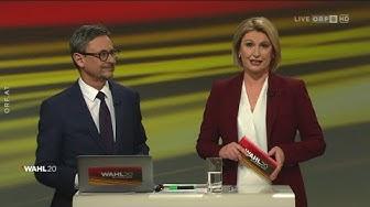 Wahl 20 Burgenland: Die Konfrontation der Spitzenkandidaten (16.1.2020)