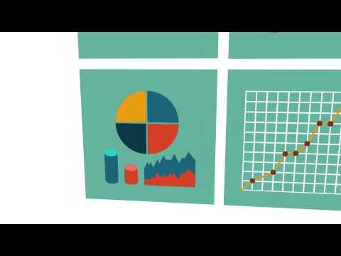 Economic and Political Risk Evaluator (EPRE)