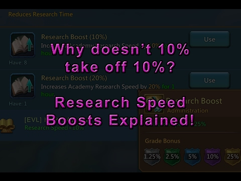 Lords Mobile - How Research Speed Boosts Actually Work