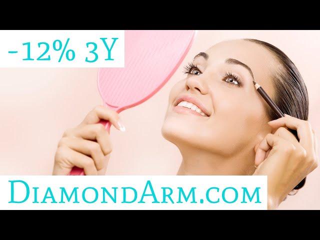 Sally Beauty | Cosmetics: Thematic Stock Portfolio | ($SBH)